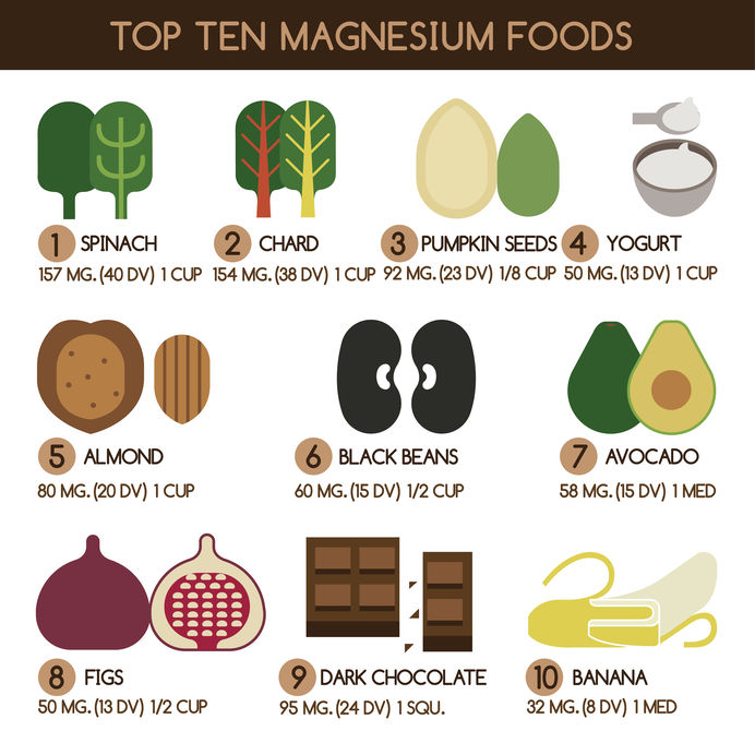 Magnesium: The Mighty Little Mineral - Live Energized!